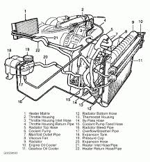 Land Rover Schematics - wiring-auto.92i.slt-legal.fr