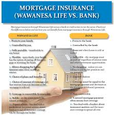 mortgage life insurance quotes uk raipurnews