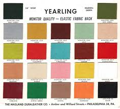 Bakelite Color Chart Bakelite Color Chart 19 Best Images About Bakelite