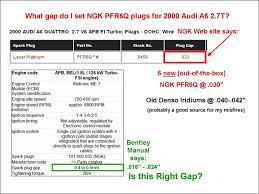 Elusive Spark Plug Gap Size Audiforums Com