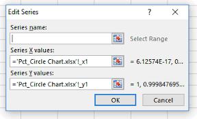 Circle Formula Chart Circular Arc Doughnut Charts Chandoo Org Learn Excel