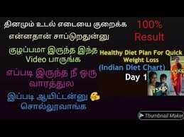 Healthy Diet Chart For Weight Loss Diet Chart In Tamil For Weight Loss How I Lost 20kgs Full