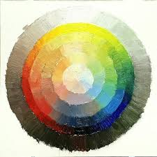 Brown Color Chart Wheel Paint Color Wheel Mixing Orange With A Bit Of Blue For Brown