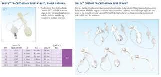Shiley Pediatric Tracheostomy Tube Size Chart Catalogo Canulas De Taqueotomia Covidien Shiley