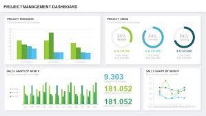 Powerpoint Project Management Templates Project Management Dashboard Powerpoint Template And Keynote