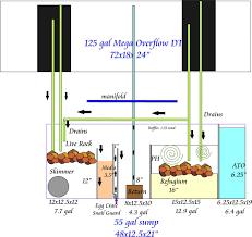 Refugium Sump Design Sump Design Need Imput Reef2reef Saltwater And Reef