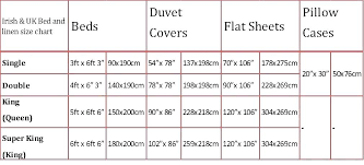 measurement of queen size bed quilt guide what are amp bedding sizes in and chart uk full size dimensions twin