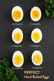 How To Make Perfect Hard Boiled Eggs How To Boil Eggs