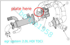 egr valve blanking plate peugeot citroen 2 0 hdi 307 407 607 807 item number 121605863156 is for that engine will not fit the 8 valve engine 110934076443 or the older 16 valve dw10ated4 that has a aluminium inlet