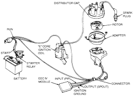 car repair world ford tfi iv system details and diagrams 2 exploded view of the tfi components