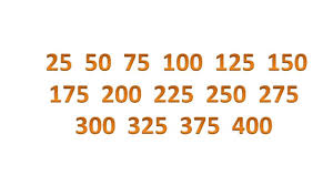 Counting By 25s Chart Learn Skip Counting By 25