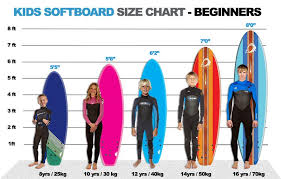 size 4 kds what surfboard size for a kid kids surfboard size guide