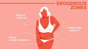 31 Erogenous Zones How To Touch Them A Chart For Men Women