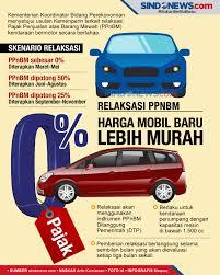 Pajak mobil mewah tinggal tunggu administrasi di kemenkumham, sudah ditandatangani presiden tarif ppnbm ditetapkan dalam beberapa kelompok tarif, paling rendah 10% dan paling tinggi 200%. C64zqvmv2f5qtm
