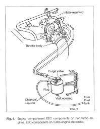 volvo vacuum diagrams 240 b21ft control press regulator 240 b21ft manifold 240 b21ft manifold 240 740 b23 230 throttle body charcoal cannister