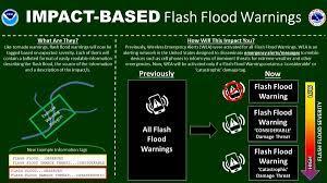 Impact Based Flash Flood Warnings & WEA ...