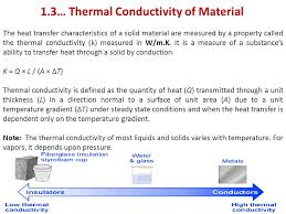 thermal conductivity of material