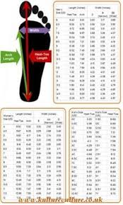 Organized Nike Sneaker Width Size Chart New Balance Width