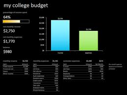 how to budget as a college student college budget template budget template free