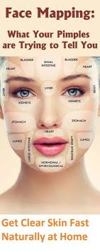 here is what your acne is trying to tell you about your health our face is the reflection of our body and reflects what is happening inside the body