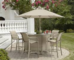 jaclyn smith patio furniture inspirational jaclyn smith patio from jaclyn smith patio furniture the recommended