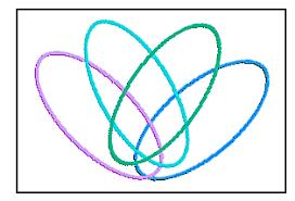 four circle venn diagram combinatorics why can a venn diagram for 4 sets not be