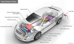 alternative fuels data center how do hybrid electric cars work key components of a hybrid electric car battery