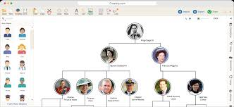 Diagram For Family Tree Family Tree Maker Create Family Tree Online Creately