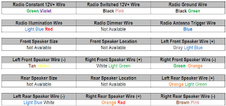 2001 nissan frontier radio wiring diagram schematics and wiring nissan wiring color codes nest diagram