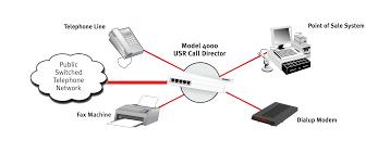 centurylink telephone interface box wiring diagram centurylink work interface device wiring diagram