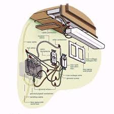 wire under cabinet lighting. Illustration: Gregory Nemec | Thisoldhouse.com From How To Install Undercabinet Lighting Wire Under Cabinet