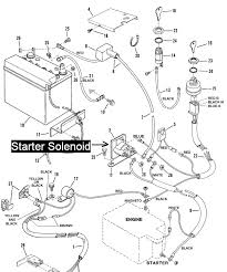 snapper rear engine rider mower engine a different briggs engine the manual is in pdf format i m not certain if it would help you but you can e mail me for a copy if you like