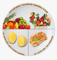 Find images of healthy food. Variety Of Healthy Foods Portion Control Key To Nutritious Hd Png Download Kindpng