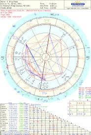 Kings Daughters My Chart Something About The Web Mistress Of This Site