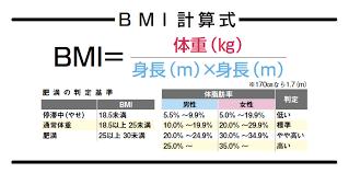Bmi 測り 方