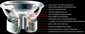 quad voice coil subwoofer wiring wiring diagram ma audio eho154 connecting dual quad voice coil subwoofer