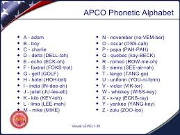 Below is a list of the phonetic military alphabet in alphabetical order. Level 1 Slides Lessons 6 10 V4 Wb7 Oml