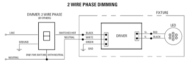 reverse phase dimming solutions usai how to install a dimmer switch with 3 wires at Led Dimmer Wiring Diagram