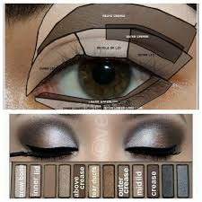nice palette look and shows you where each color goes on which part of your eyesmakeup tutorialsmakeup