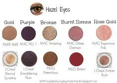 beauty guide best eyeshadows for your eye colour eyeshadow
