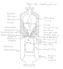 Gasifier Burner Design Brevet Us7090707 Combustion Chamber Design For A Quench