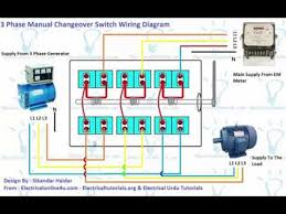 3 phase manual changeover switch wiring diagram generator 3 phase manual changeover switch wiring diagram generator transfer switch