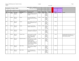requirements traceability matrix templates software traceability matrix template