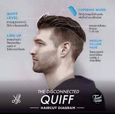 9 ทรงผมชายเปดขาง เทๆ สดฮตตลอดกาล ทดด Haircut