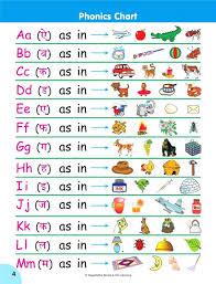 We have hundreds of kids craft ideas, kids worksheets, printable activities for kids and more. 60 Splendi Free Printable Alphabet Worksheets Toddler Preschool Image Ideas Samsfriedchickenanddonuts
