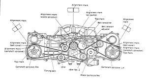 similiar subaru engine schematic keywords subaru engine diagram eg 33 specification