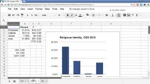 Google Charts Standard Deviation Using A Google Docs Spreadsheet To Calculate The Variance And Standard Deviation