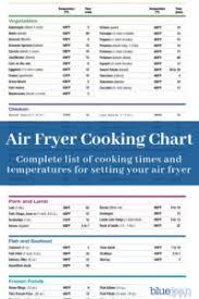 Air Fryer Time Chart Www Bedowntowndaytona Com