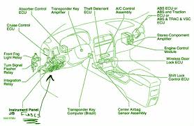bobcat ignition switch wiring diagram bobcat wiring 2002 lexus es 300 fuse box diagram