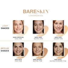 Bareminerals Original Foundation Colour Chart 61 Proper Skin Undertones Chart Bare Minerals